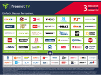 FREENET TV DVB-T2 HD CI+ Modul