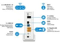 AVM FRITZ!Box 6591 Cable Kabelmodem 2533 Mbit/s